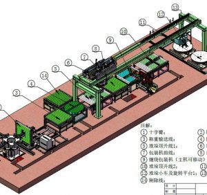 Automatic packaging line system